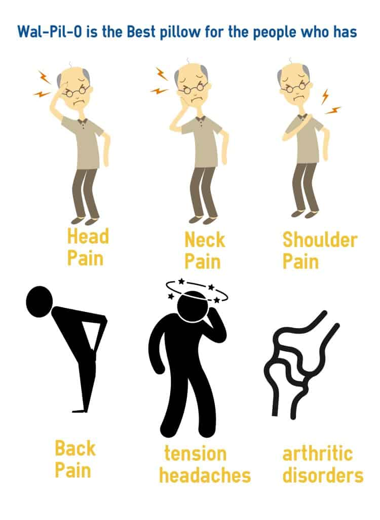 back pain or shoulder pain