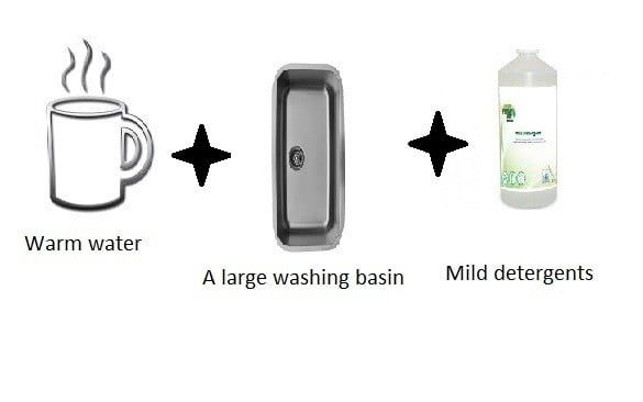 Required Items for Hand Washing Method for throw pillows